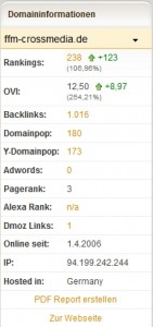 Xovi: Kurzinfos zur Domain